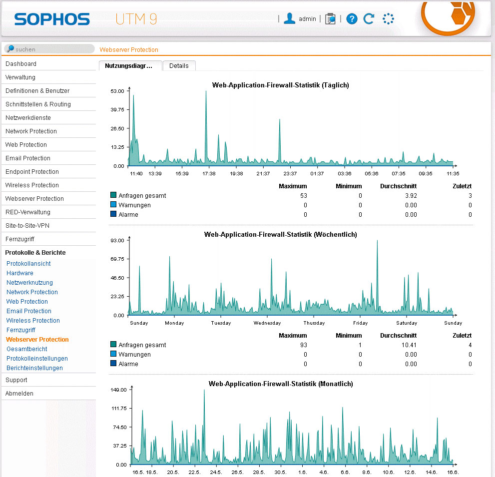 images/kj-n/sophos-web-application-firewall-8.jpg